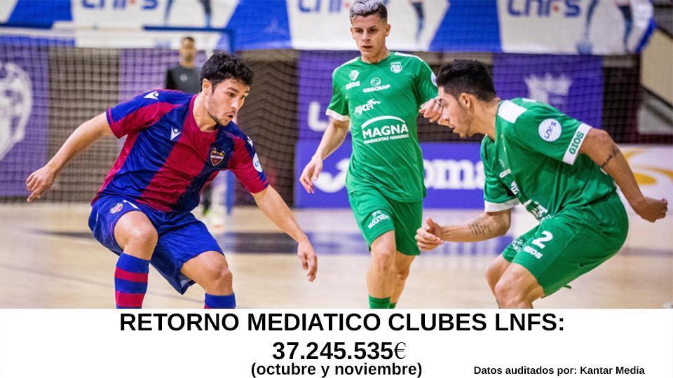 Osasuna Magna y Levante UD, han sido los clubes con mayor retorno mediático en los dos primeros meses de competición.