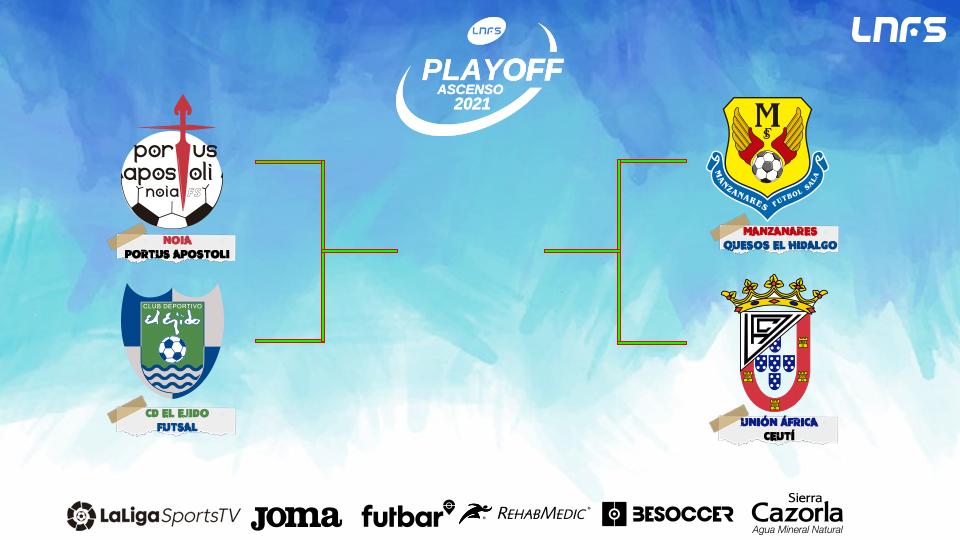 Play Off Ascenso a Primera División 20/21
