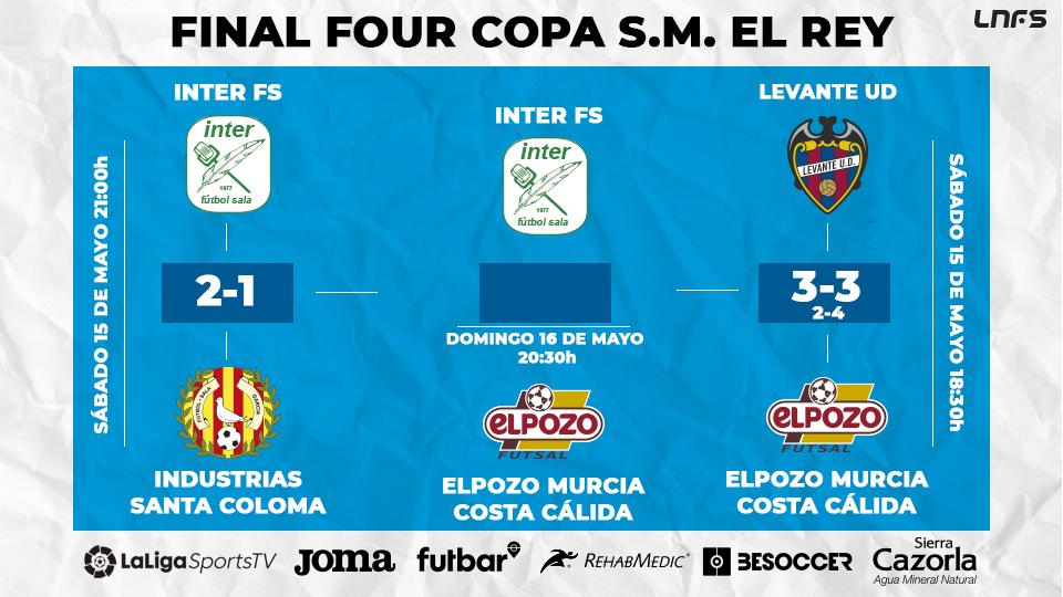 El clásico, Inter FS - ElPozo Murcia Costa Cálida, será la Final de la Copa de SM El Rey