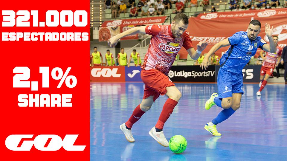 ElPozo Murcia – Viña Albali Valdepeñas alcanza los 321.000 espectadores y se convierte en el partido más visto de la temporada