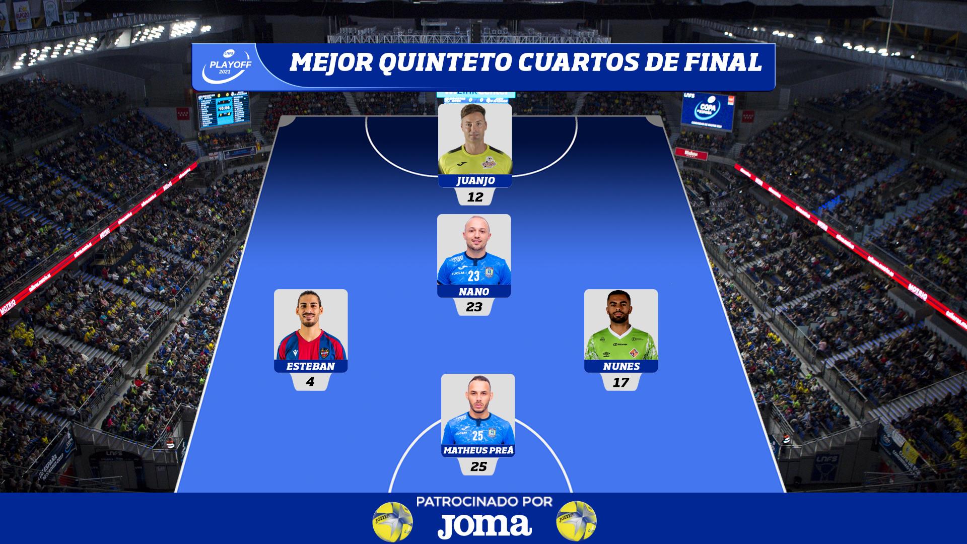 Mejor Quinteto Cuartos de Final Play Off por el Título de Primera División.