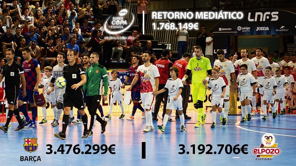 La Supercopa de España Guadalajara 2019 tuvo un retorno mediático de 1.768.149€