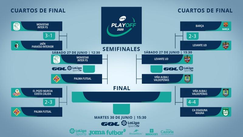 Semifinales Play Off Exprés por el título de Liga de Primera División