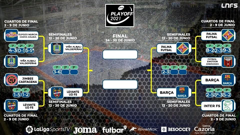 Levante UD FS y Barça se adelantan en las Semifinales del Play Off por el título