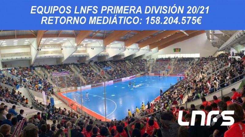 Los clubes de la LNFS incrementaron en un 15% el retorno mediático auditado por Kantar Media.