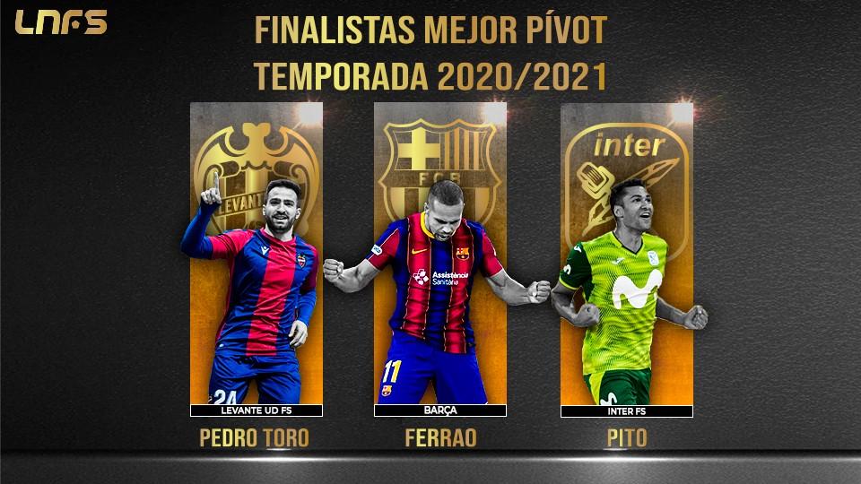 Pedro Toro, Ferrao y Pito: Nominados al Mejor Pívot de la Temporada 20/21