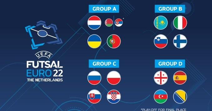 Así ha quedado el sorteo de la Eurocopa 2022, que se disputará en Holanda